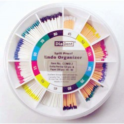 Endo organizer - g. p. & p. p. - 28 mm c. c. (45-80 asst)