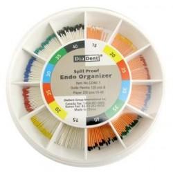 Endo organizer - g. p. & p. p. , - 28 mm c. c. (15-40 asst)